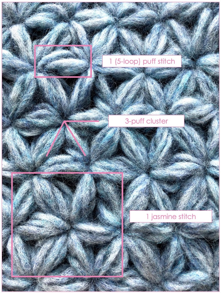 Jasmine stitch fabric and a scheme of how the crochet puff stitch makes part of it
