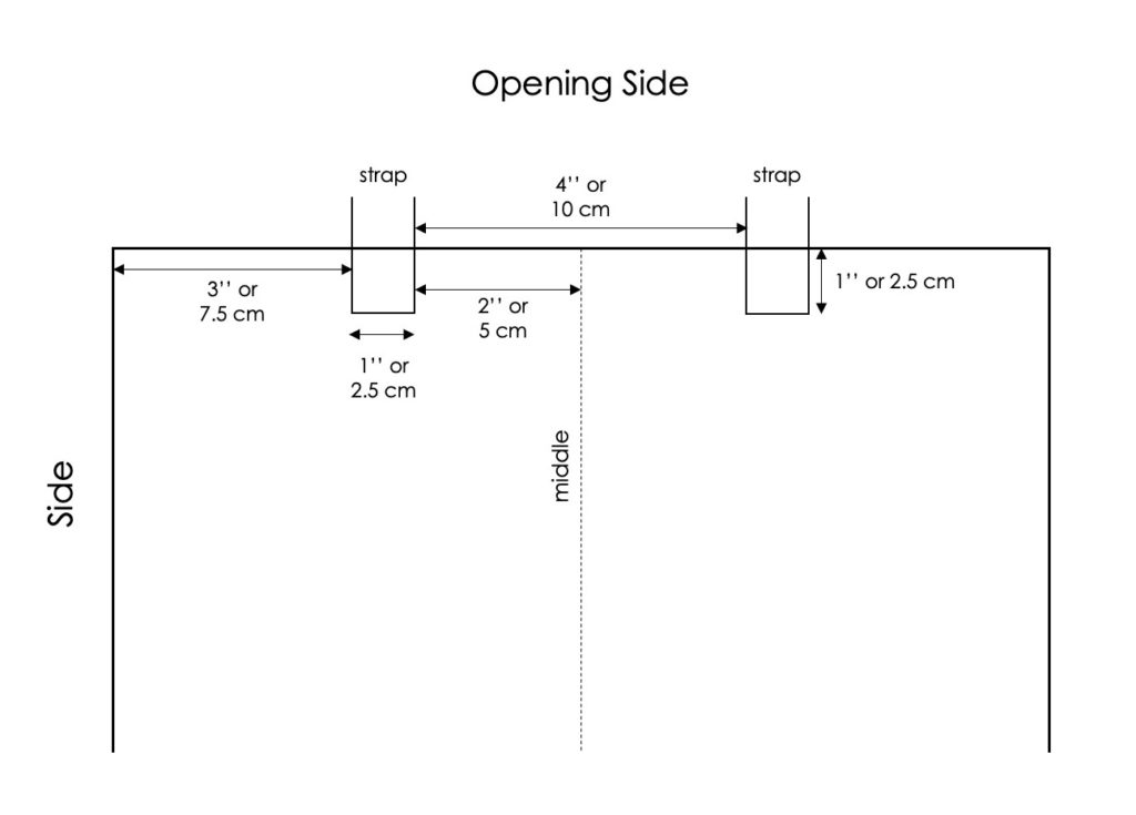 The schematic of how the straps are attached to the panel