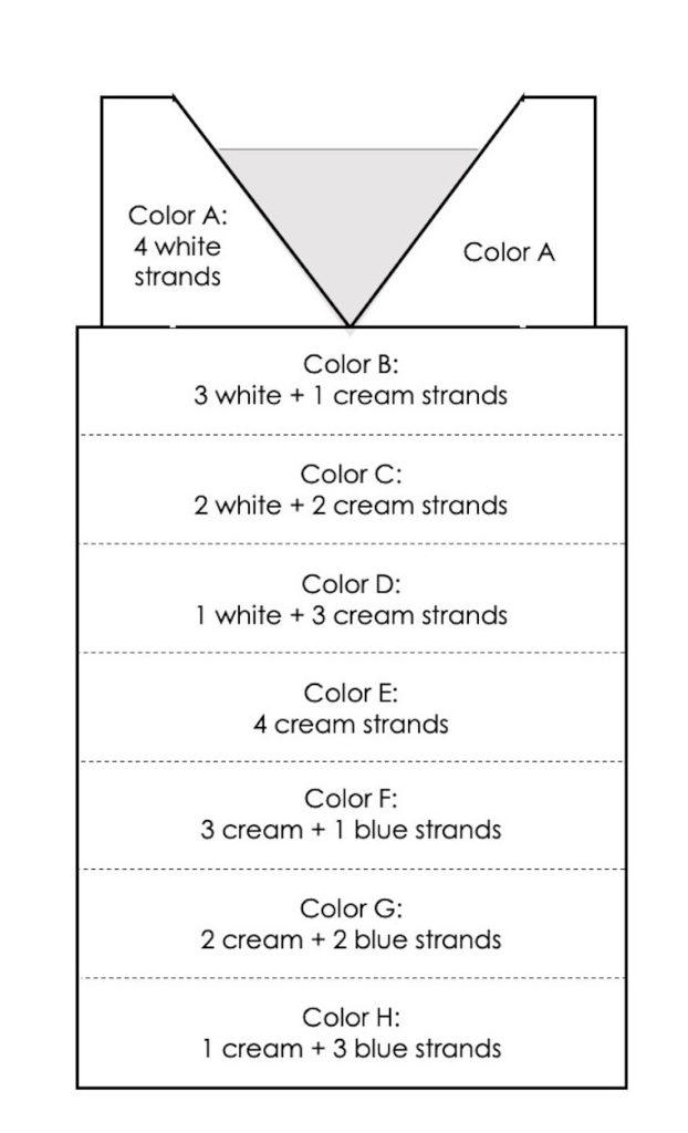 Image of the color scheme of the beach dress